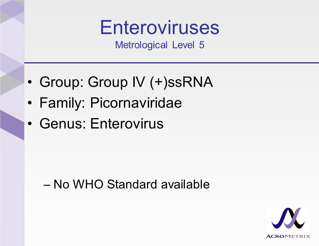 Enteroviruses Metrological Level 5 Group: Group IV (+)ssRNA Family: Picornaviridae Genus: Enterovirus –No WHO Standard available