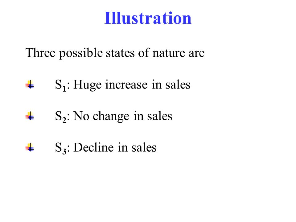 Illustration Three possible states of nature are S 1 : Huge increase in sales S 2 : No change in sales S 3 : Decline in sales