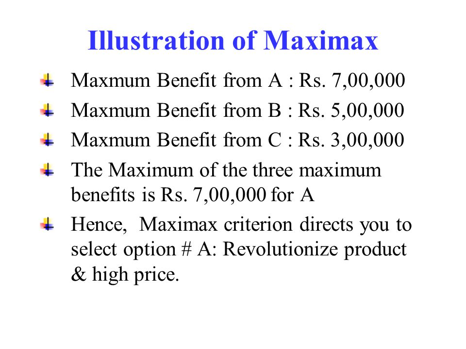 Illustration of Maximax Maxmum Benefit from A : Rs.