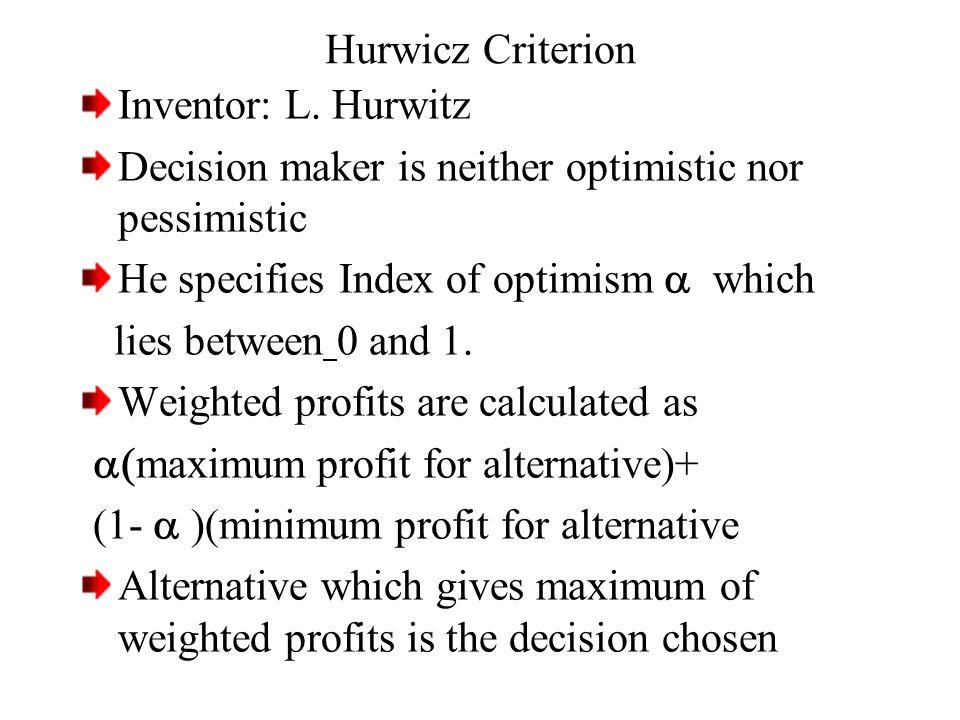 Hurwicz Criterion Inventor: L.