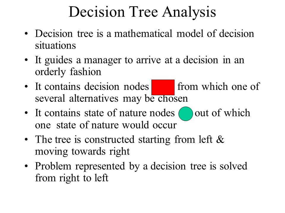 Decision Tree Analysis Decision tree is a mathematical model of decision situations It guides a manager to arrive at a decision in an orderly fashion It contains decision nodes from which one of several alternatives may be chosen It contains state of nature nodes out of which one state of nature would occur The tree is constructed starting from left & moving towards right Problem represented by a decision tree is solved from right to left