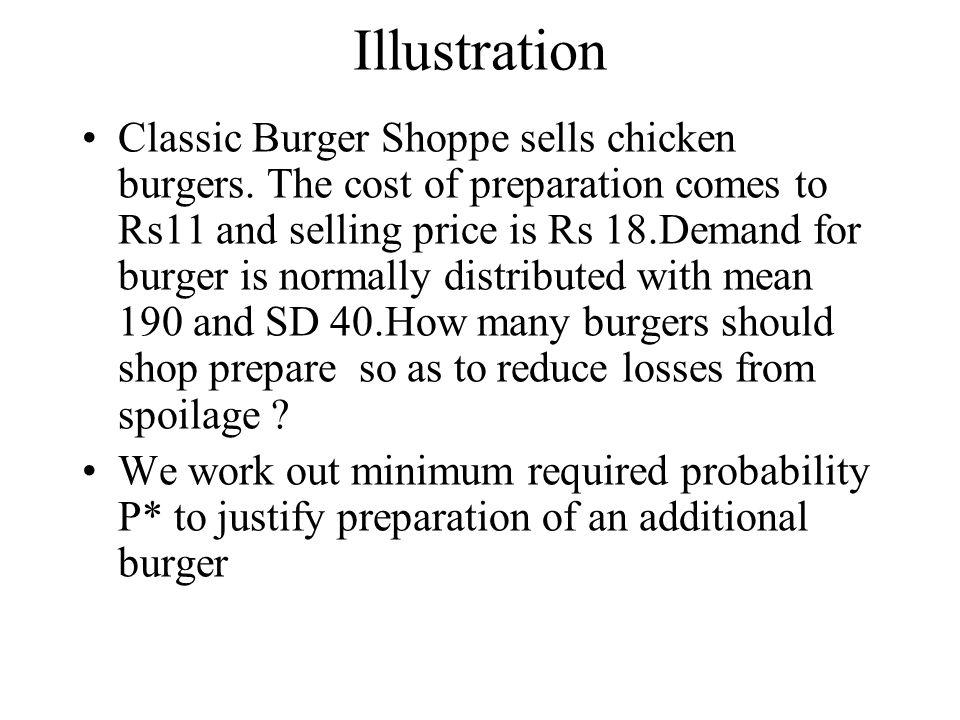 Illustration Classic Burger Shoppe sells chicken burgers.