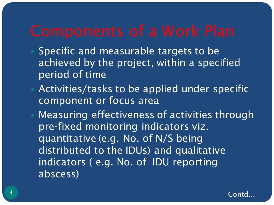 Components of a Work Plan Specific and measurable targets to be achieved by the project, within a specified period of time Activities/tasks to be applied under specific component or focus area Measuring effectiveness of activities through pre-fixed monitoring indicators viz.
