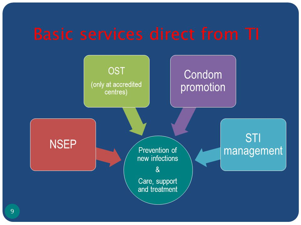 Basic services direct from TI Prevention of new infections & Care, support and treatment NSEP OST (only at accredited centres) Condom promotion STI ma