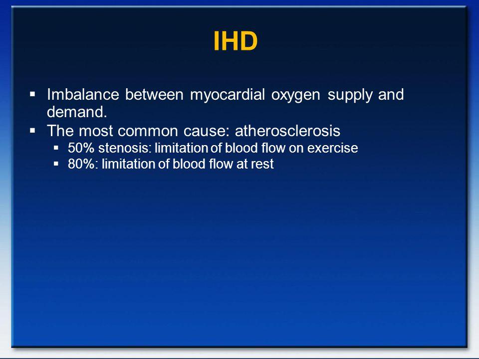 IHD  Imbalance between myocardial oxygen supply and demand.