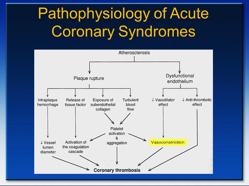 Pathophysiology of Acute Coronary Syndromes