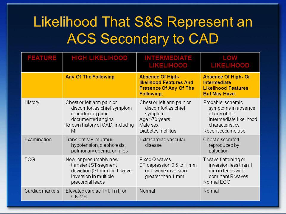 Likelihood That S&S Represent an ACS Secondary to CAD LOW LIKELIHOOD INTERMEDIATE LIKELIHOOD HIGH LIKELIHOODFEATURE Absence Of High- Or Intermediate L