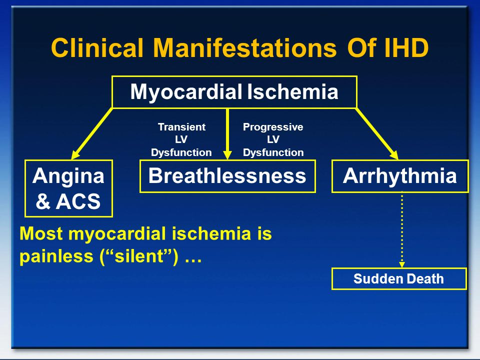 Myocardial Ischemia Angina & ACS ArrhythmiaBreathlessness Sudden Death Most myocardial ischemia is painless ( silent ) … Transient LV Dysfunction Progressive LV Dysfunction Clinical Manifestations Of IHD