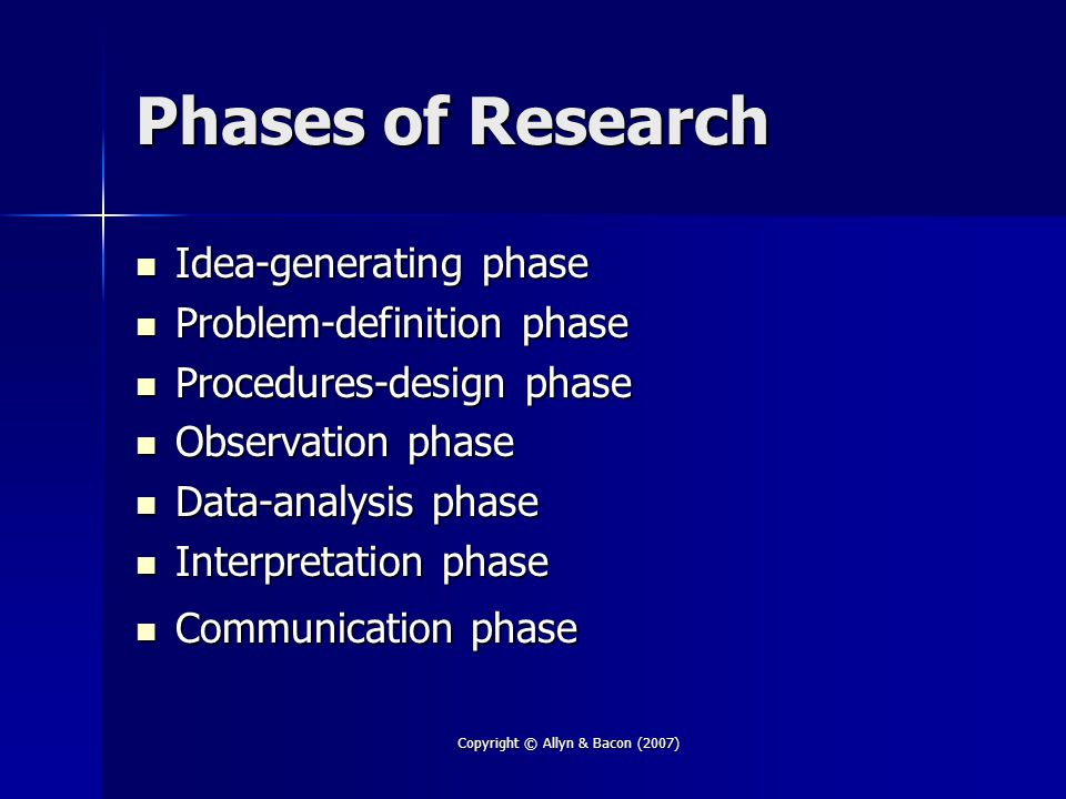 Copyright © Allyn & Bacon (2007) Phases of Research Idea-generating phase Idea-generating phase Problem-definition phase Problem-definition phase Proc