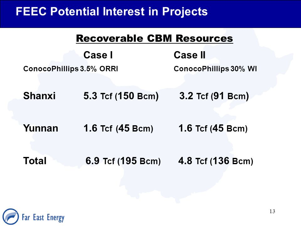 13 FEEC Potential Interest in Projects Recoverable CBM Resources Case ICase II ConocoPhillips 3.5% ORRIConocoPhillips 30% WI Shanxi5.3 Tcf ( 150 Bcm )