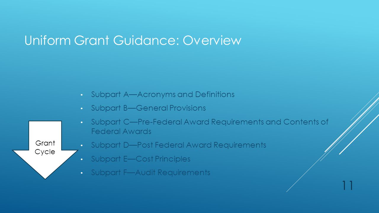 Uniform Grant Guidance: Overview Subpart A—Acronyms and Definitions Subpart B—General Provisions Subpart C—Pre-Federal Award Requirements and Contents