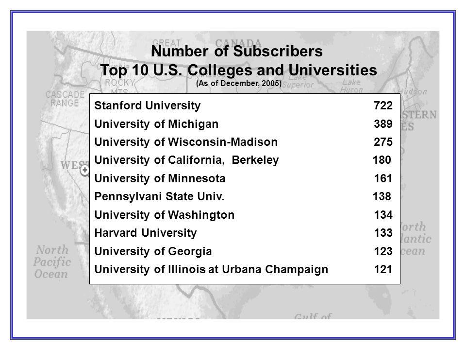 Stanford University722 University of Michigan389 University of Wisconsin-Madison275 University of California, Berkeley 180 University of Minnesota161 Pennsylvani State Univ.