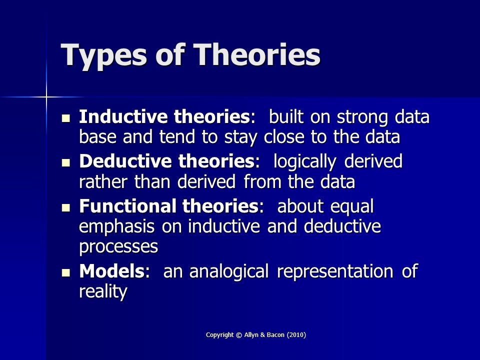 Copyright © Allyn & Bacon (2010) Types of Theories Inductive theories: built on strong data base and tend to stay close to the data Inductive theories: built on strong data base and tend to stay close to the data Deductive theories: logically derived rather than derived from the data Deductive theories: logically derived rather than derived from the data Functional theories: about equal emphasis on inductive and deductive processes Functional theories: about equal emphasis on inductive and deductive processes Models: an analogical representation of reality Models: an analogical representation of reality