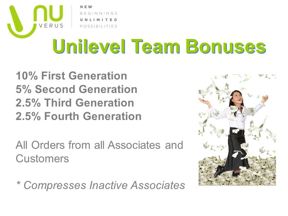 Unilevel Team Bonuses 10% First Generation 5% Second Generation 2.5% Third Generation 2.5% Fourth Generation All Orders from all Associates and Customers * Compresses Inactive Associates