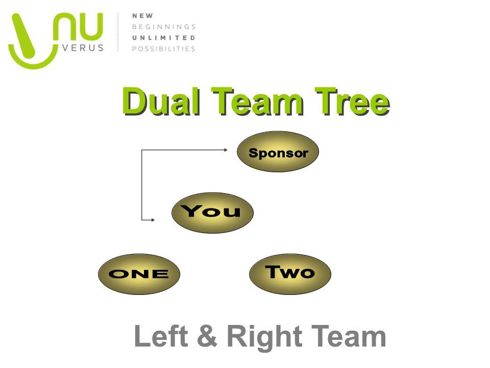 Left & Right Team Dual Team Tree