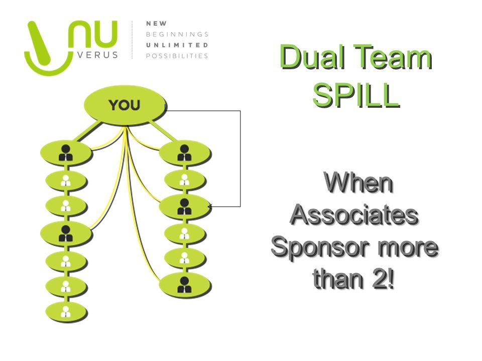 Dual Team SPILL When Associates Sponsor more than 2!
