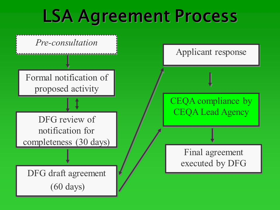 LSA Agreement Process DFG draft agreement (60 days) DFG draft agreement (60 days) Applicant response CEQA compliance by CEQA Lead Agency Pre-consultation Final agreement executed by DFG Formal notification of proposed activity DFG review of notification for completeness (30 days)