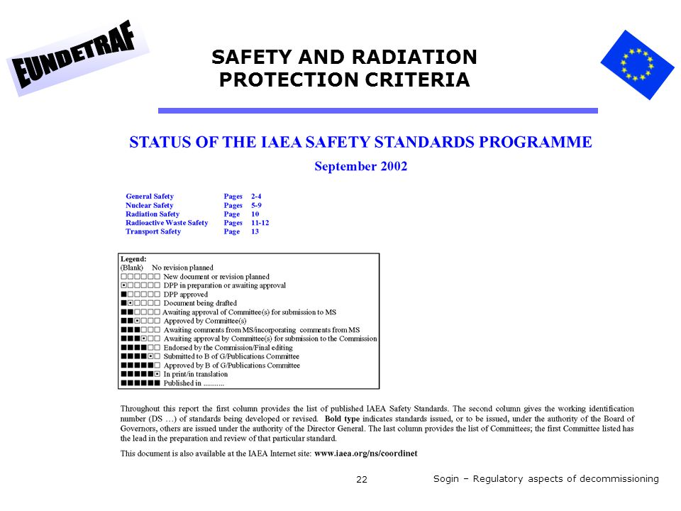 Sogin – Regulatory aspects of decommissioning 22 SAFETY AND RADIATION PROTECTION CRITERIA