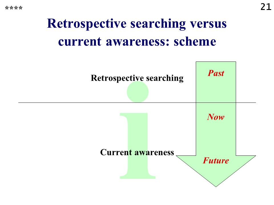 21 Past Now Future i Retrospective searching versus current awareness: scheme **** Retrospective searching Current awareness