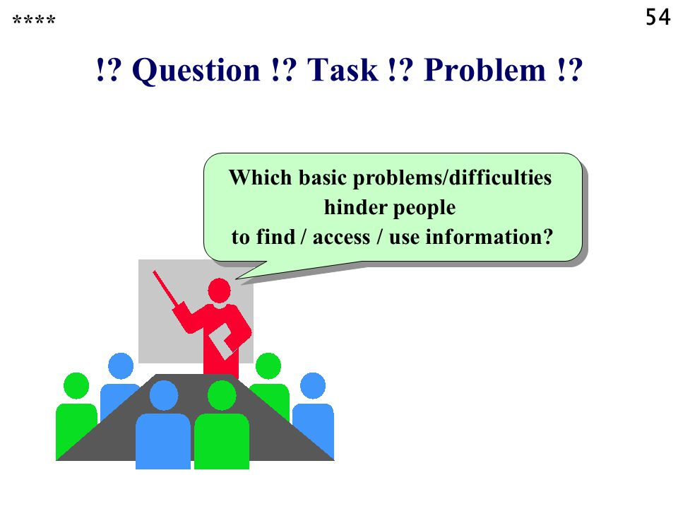 54 !? Question !? Task !? Problem !? Which basic problems/difficulties hinder people to find / access / use information? ****