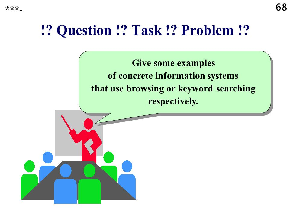 68 !? Question !? Task !? Problem !? Give some examples of concrete information systems that use browsing or keyword searching respectively. ***-