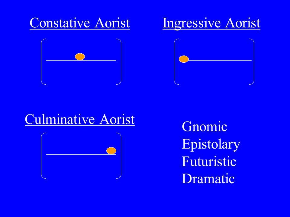 Constative Aorist Culminative Aorist Gnomic Epistolary Futuristic Dramatic Ingressive Aorist