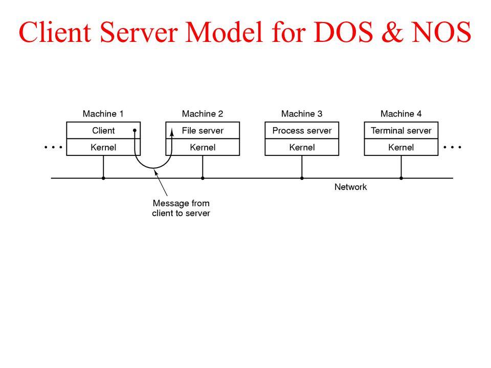 Client Server Model for DOS & NOS
