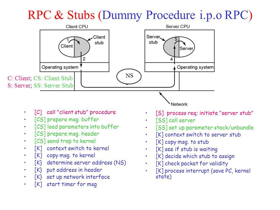 RPC & Stubs (Dummy Procedure i.p.o RPC) [C] call client stub procedure [CS] prepare msg.
