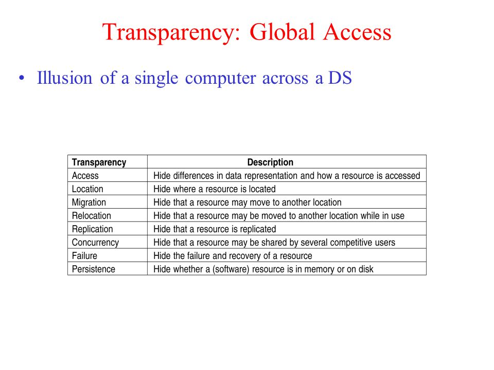 Transparency: Global Access Illusion of a single computer across a DS