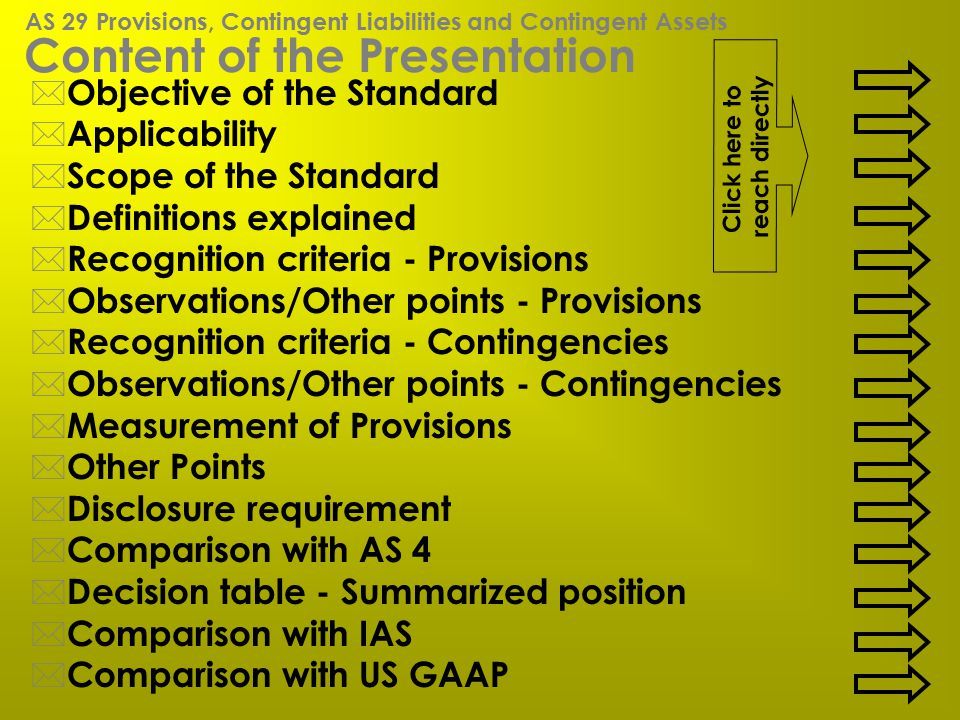 Content of the Presentation * Objective of the Standard * Applicability * Scope of the Standard * Definitions explained * Recognition criteria - Provi