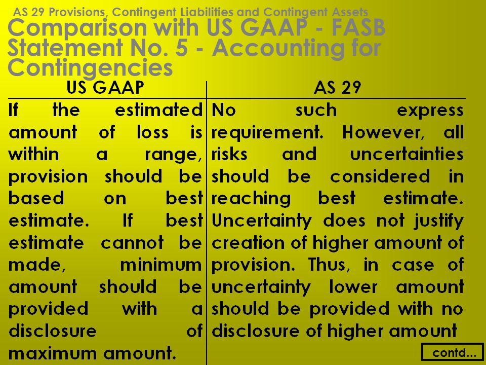 Comparison with US GAAP - FASB Statement No. 5 - Accounting for Contingencies contd...