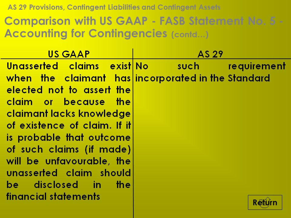 AS 29 Provisions, Contingent Liabilities and Contingent Assets Comparison with US GAAP - FASB Statement No. 5 - Accounting for Contingencies (contd…)