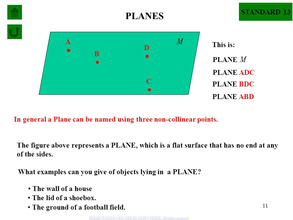11 PLANES M A C D B The figure above represents a PLANE, which is a flat surface that has no end at any of the sides. What examples can you give of ob