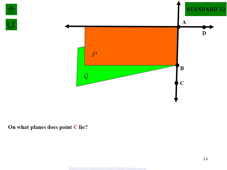14 P Q A B C D On what planes does point C lie? STANDARD 13 PRESENTATION CREATED BY SIMON PEREZ. All rights reserved