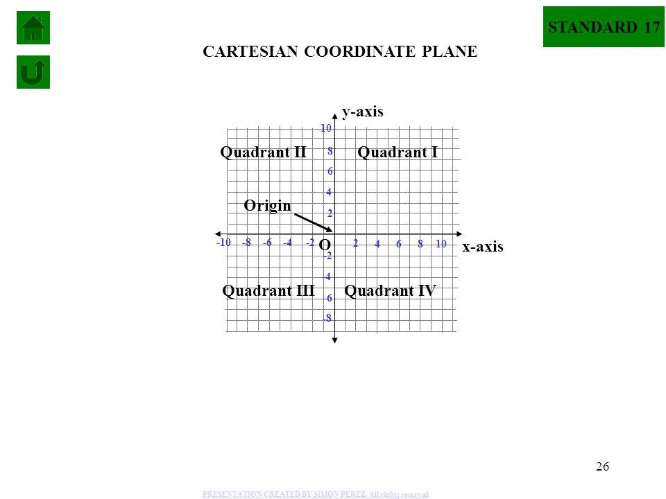 26 4 2 6 -2-4-6 2 4 6 -2 -4 -6 8 10 -8 -10 8 -8 10 x-axis y-axis CARTESIAN COORDINATE PLANE O Origin Quadrant III Quadrant II Quadrant I Quadrant IV S