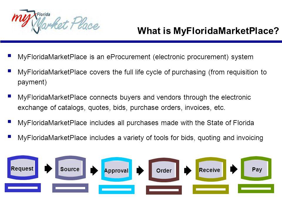 What is MyFloridaMarketPlace?  MyFloridaMarketPlace is an eProcurement (electronic procurement) system  MyFloridaMarketPlace covers the full life cy