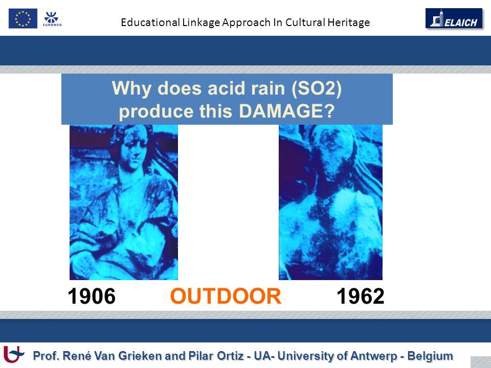 Educational Linkage Approach In Cultural Heritage Prof. René Van Grieken and Pilar Ortiz - UA- University of Antwerp - Belgium Why does acid rain (SO2