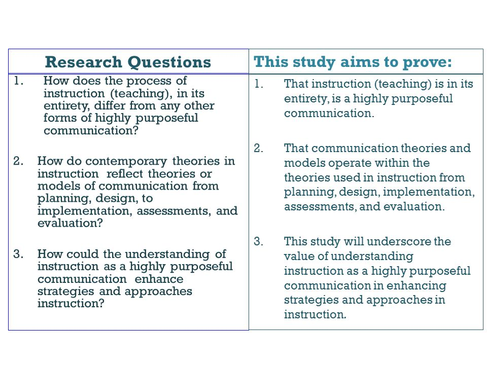 A Highly Qualitative Study The confirmatory and qualitative nature of the study involves the use of data gathered from existing literature, participant observations (within the past 5 years of teaching experience), view points from experts to be gathered from an online colloquium and followed by the Delphi method (10 to 20 experts in the field of Communication and Education).confirmatoryqualitative Check http://www.analytictech.com/mb313/kinds_of_research.htm for research methodology discussion http://www.analytictech.com/mb313/kinds_of_research.htm