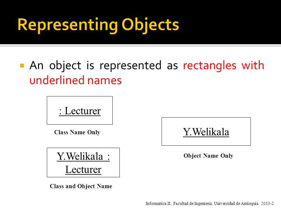  An object is represented as rectangles with underlined names : Lecturer Y.Welikala : Lecturer Class Name Only Class and Object Name Y.Welikala Object Name Only Informática II.