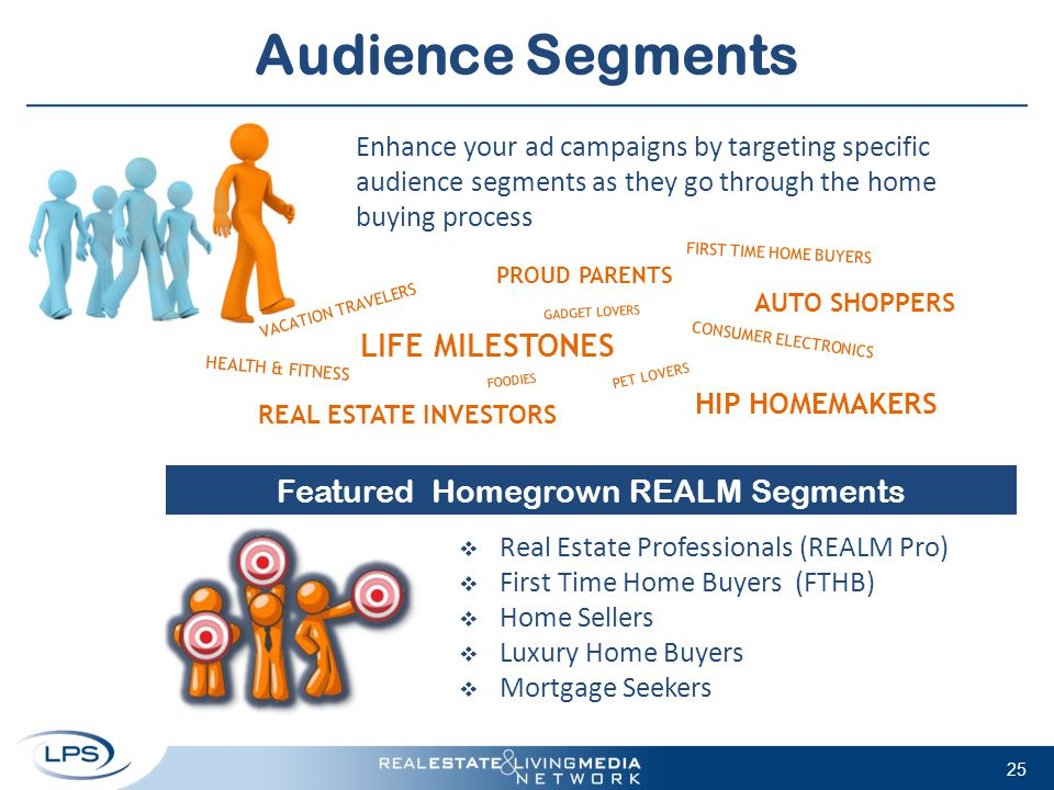 Audience Segments 25 Enhance your ad campaigns by targeting specific audience segments as they go through the home buying process Featured Homegrown REALM Segments  Real Estate Professionals (REALM Pro)  First Time Home Buyers (FTHB)  Home Sellers  Luxury Home Buyers  Mortgage Seekers LIFE MILESTONES VACATION TRAVELERS CONSUMER ELECTRONICS PET LOVERS AUTO SHOPPERS HEALTH & FITNESS PROUD PARENTS GADGET LOVERS FOODIES HIP HOMEMAKERS REAL ESTATE INVESTORS FIRST TIME HOME BUYERS