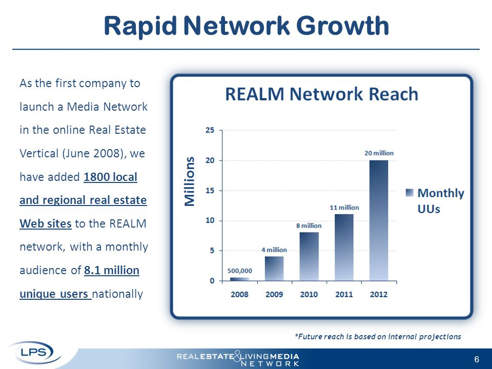 Rapid Network Growth 6 As the first company to launch a Media Network in the online Real Estate Vertical (June 2008), we have added 1800 local and reg
