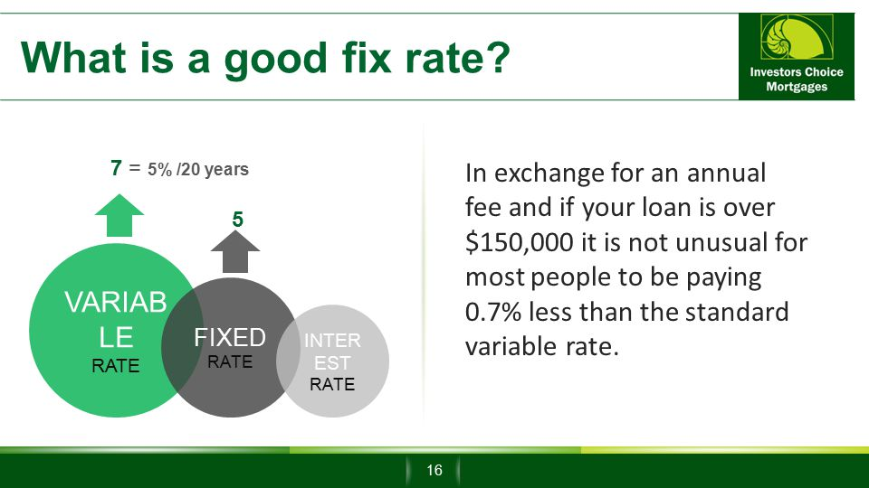 What is a good fix rate.