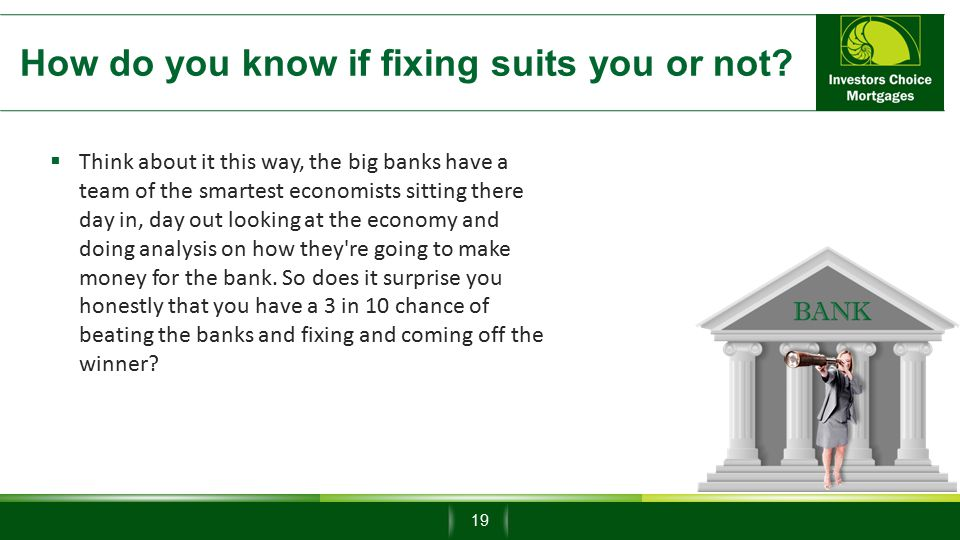 How do you know if fixing suits you or not.