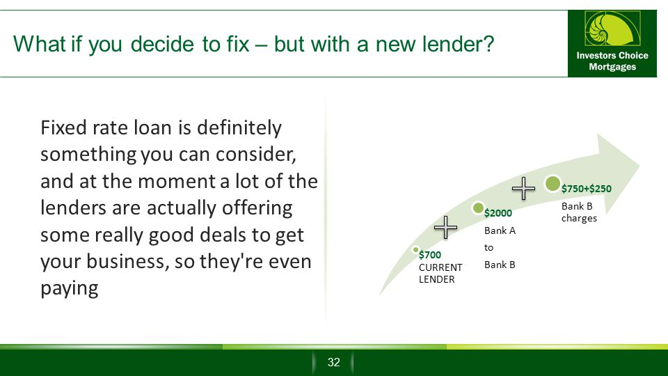 What if you decide to fix – but with a new lender.