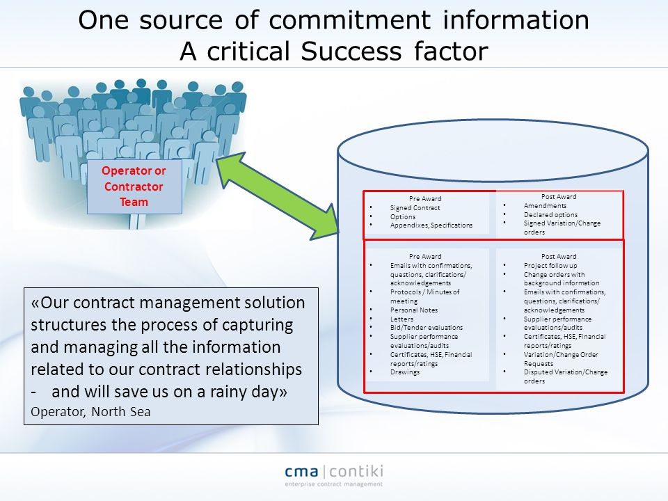 One source of commitment information A critical Success factor «Our contract management solution structures the process of capturing and managing all