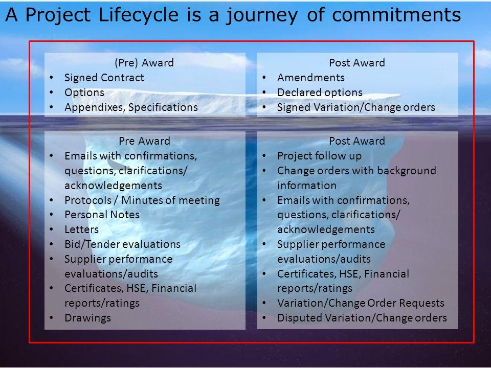 (Pre) Award Signed Contract Options Appendixes, Specifications Post Award Amendments Declared options Signed Variation/Change orders Pre Award Emails