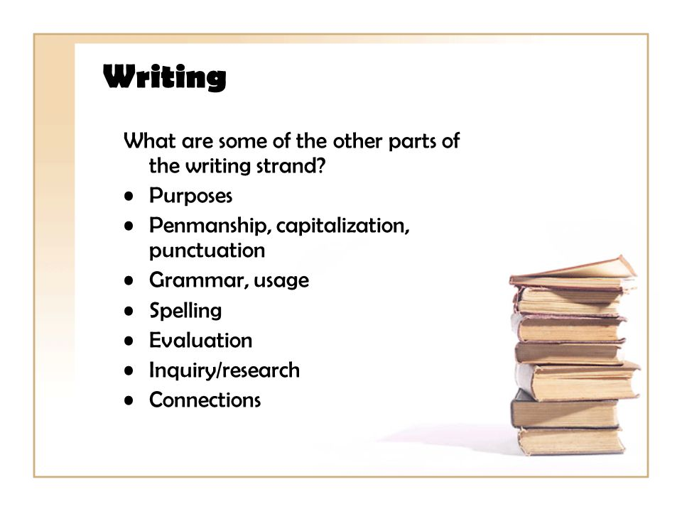 Writing/Writing Processes What must a student be able to do to demonstrate mastery of knowledge 4.19? Create ideas for beginning a writing task. Draft