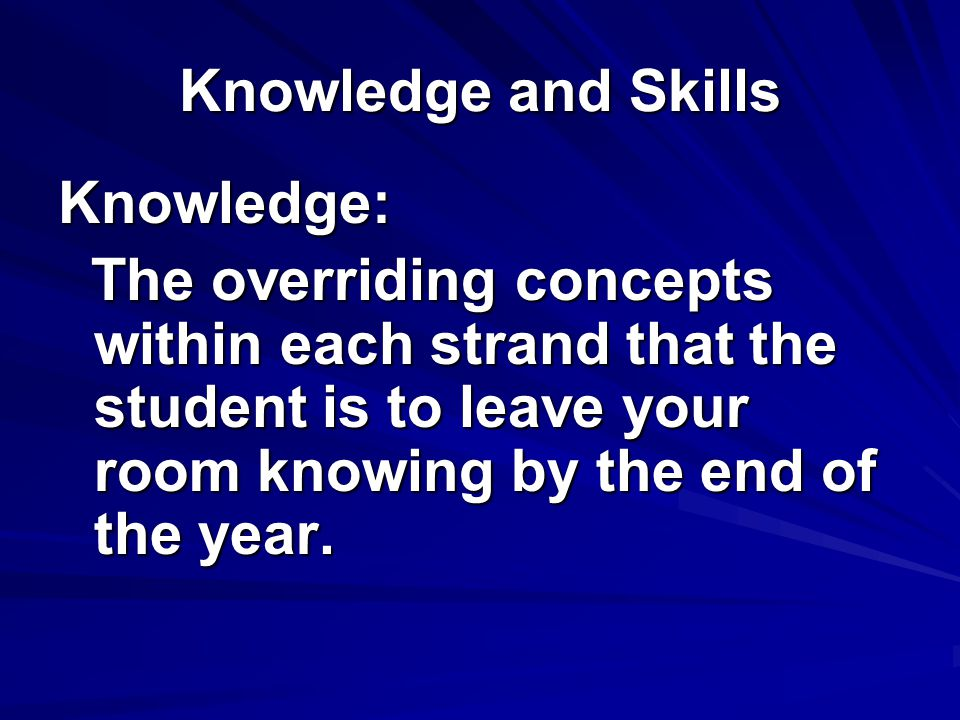 Knowledge and Skills Statement Example from Grade 8 Social Studies, Objective 4 (8.23) Citizenship.