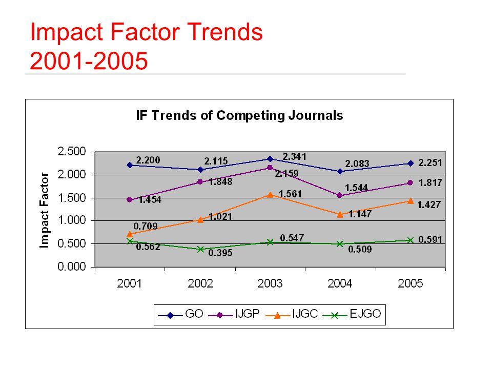 Impact Factor Trends 2001-2005
