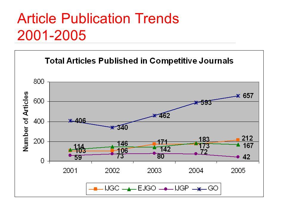 Article Publication Trends 2001-2005